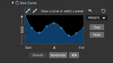 usingcurves10