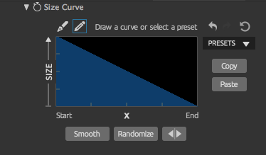 usingcurves11