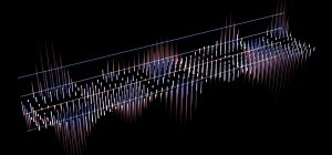 Trapcode Form - Wave Analysis