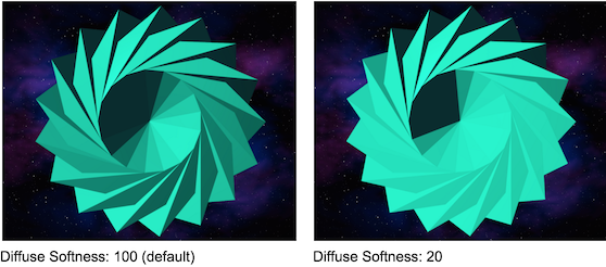 diffuse_softness.ong